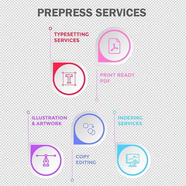 DTP Services | Print Media, Desktop Publishing, Pre-Press